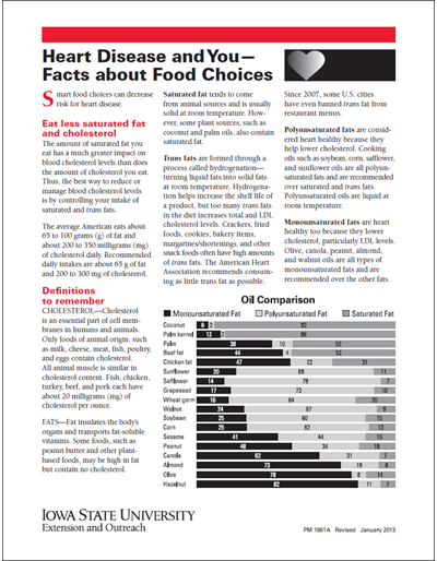 Heart Disease and You -- Facts about Food Choices