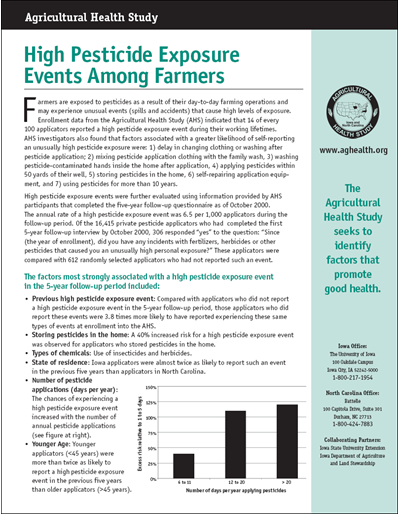 High Pesticide Exposure Events Among Farmers -- Agricultural Health Study