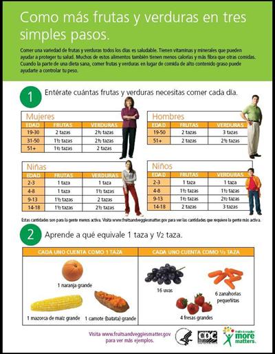 Como Más Frutas y Verduras en Tres Simples Pasos