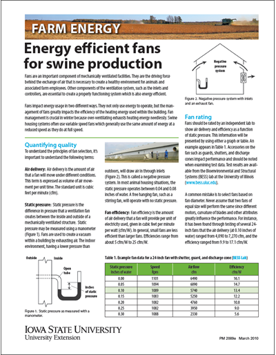 Energy Efficient Fans for Swine Production  - Farm Energy
