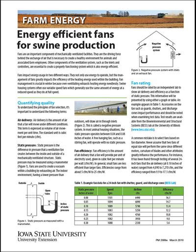 Energy Efficient Fans for Swine Production  - Farm Energy