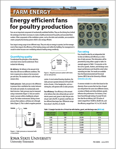Energy Effcient Fans for Poultry Production - Farm Energy