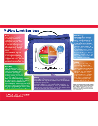 MyPlate Lunch Bag Ideas
