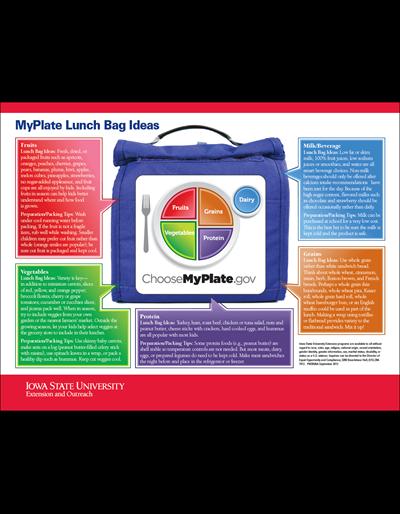 MyPlate Lunch Bag Ideas