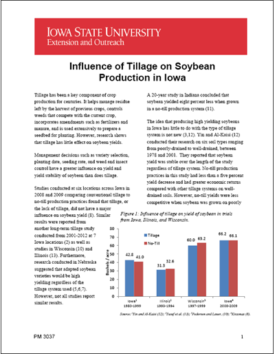Influence of Tillage on Soybean Production in Iowa