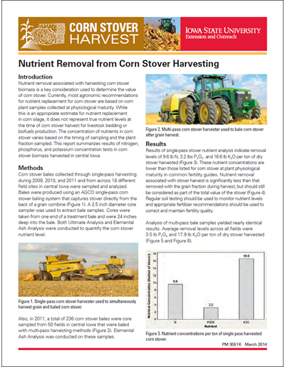 Nutrient Removal from Corn Stover Harvesting
