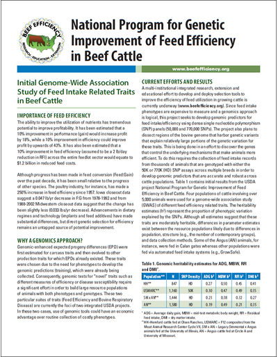 Initial Genome-Wide Association Study of Feed Intake Related Traits in Beef Cattle | National Program for Genetic Improvements of Feed Efficiency in Beef Cattle