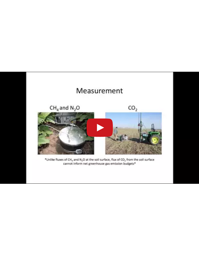 Greenhouse Gases and Agriculture (Video)