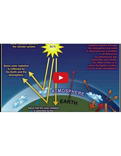 Climate and Climate Change (Video)