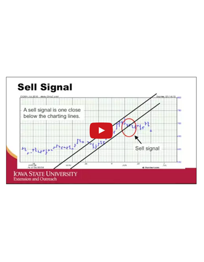 Technical Chart Signals