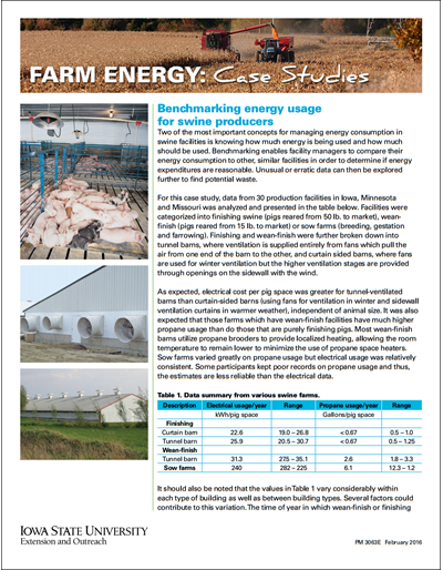 Farm Energy: Case Studies - Benchmarking Energy Usage for Swine Producers
