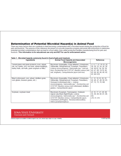 Determination of Potential Microbial Hazard(s) in Animal Food