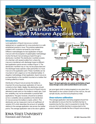 Distribution of Liquid Manure Application