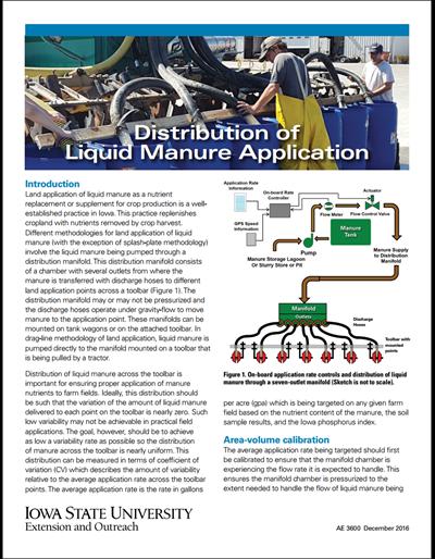 Distribution of Liquid Manure Application