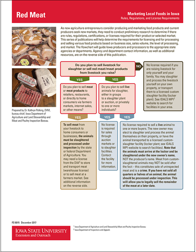 Marketing Local Foods in Iowa - Red Meat