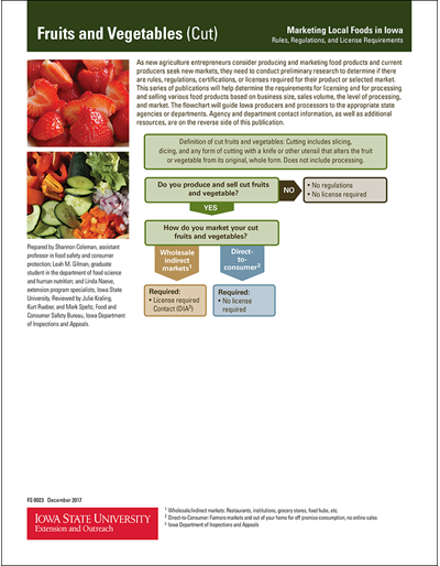 Marketing Local Foods in Iowa - Cut Fruits and Vegetables