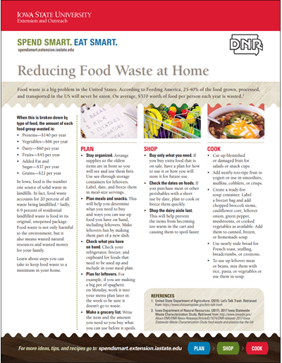 Food Waste at Home - Spend Smart. Eat Smart.