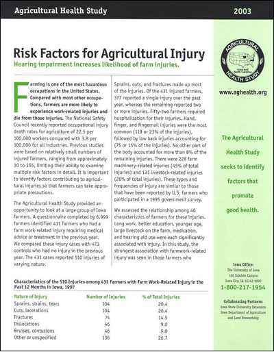 Agricultural Health Study - Risk Factors for Agricultural Injury