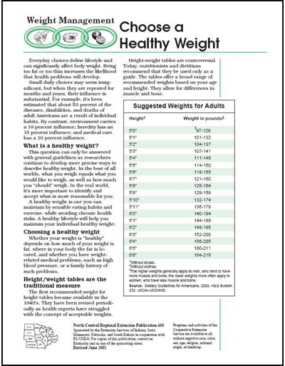 Choose a Healthy Weight -- Weight Management
