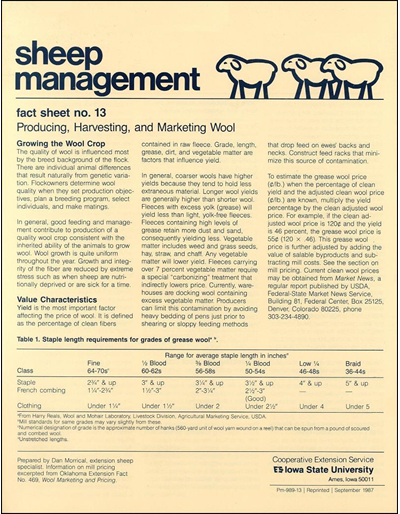 Producing, Harvesting and Marketing Wool - Sheep Management