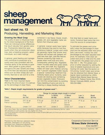 Producing, Harvesting and Marketing Wool - Sheep Management