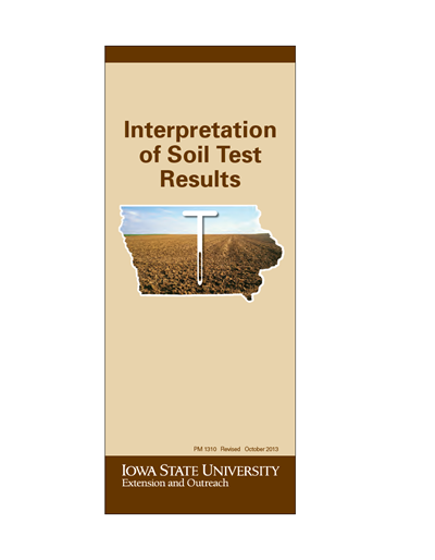 Interpretation of Soil Test Results