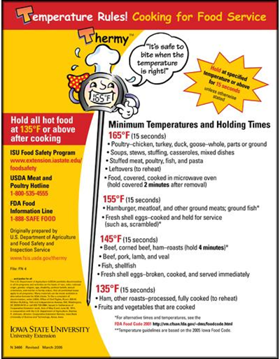 Temperature Rules! Cooking for Food Service